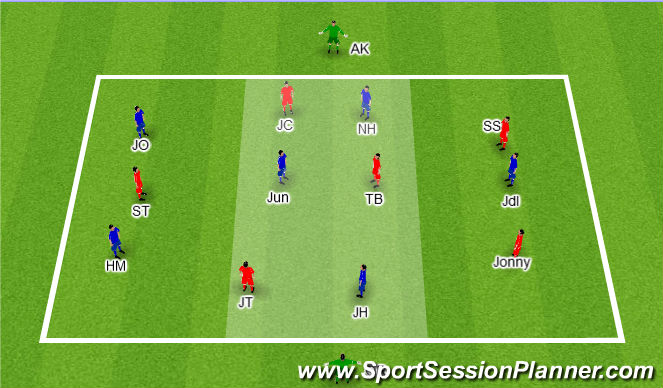 Football/Soccer Session Plan Drill (Colour): Positional