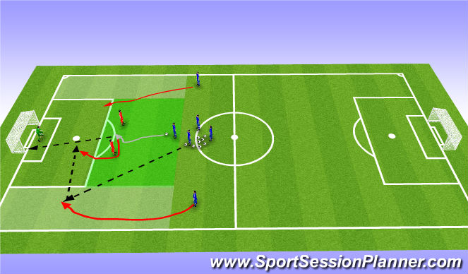 Football/Soccer Session Plan Drill (Colour): Part 3