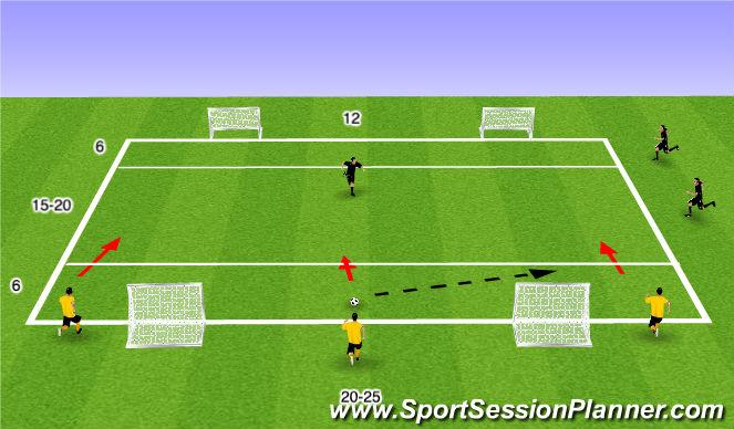 Football/Soccer Session Plan Drill (Colour): FUNiño 3v1