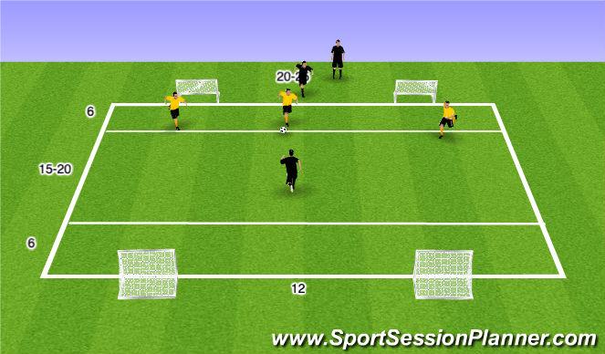 Football/Soccer Session Plan Drill (Colour): FUNiño 3v1 + 1