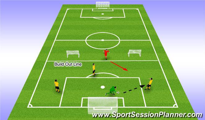 Football/Soccer Session Plan Drill (Colour): TG 4v1 POTB