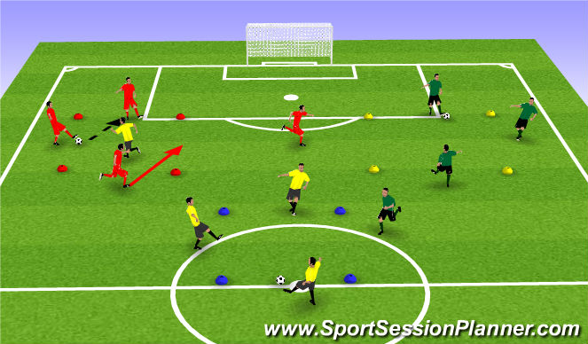 Football/Soccer Session Plan Drill (Colour): numbers game rondo