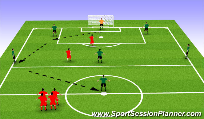 Football/Soccer Session Plan Drill (Colour): Numbers game half field
