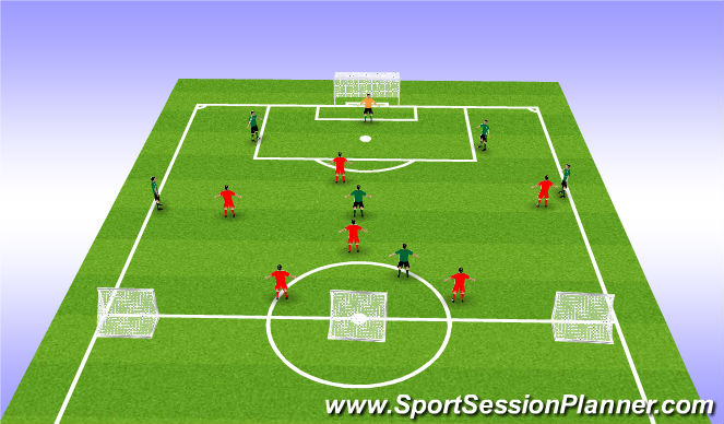 Football/Soccer Session Plan Drill (Colour): Game to counter goals