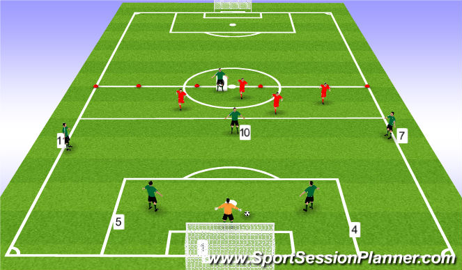 Football/Soccer Session Plan Drill (Colour): Offense Deffense