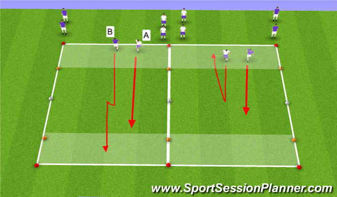 Football/Soccer Session Plan Drill (Colour): Unopposed/Tag/SAQ