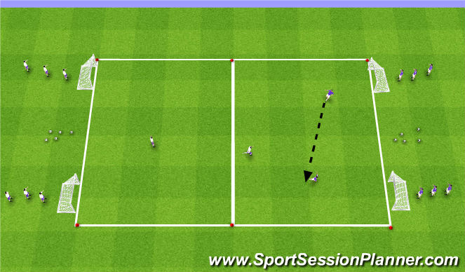 Football/Soccer Session Plan Drill (Colour): Touch Post
