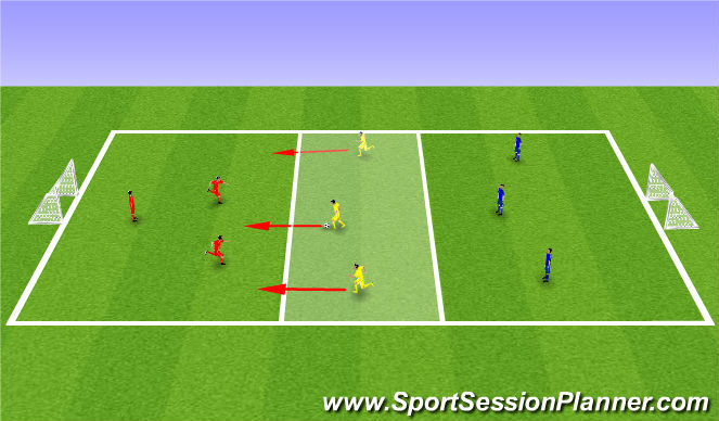 Football/Soccer Session Plan Drill (Colour): SSG Transitions