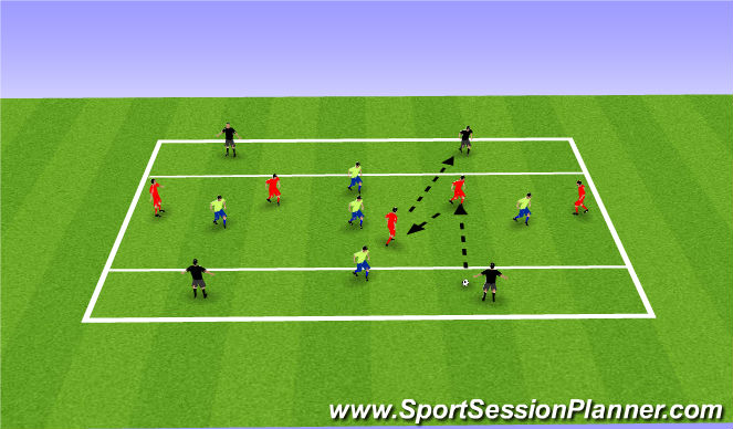 Football/Soccer Session Plan Drill (Colour): Buildout endzone game