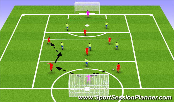 Football/Soccer Session Plan Drill (Colour): Build out game