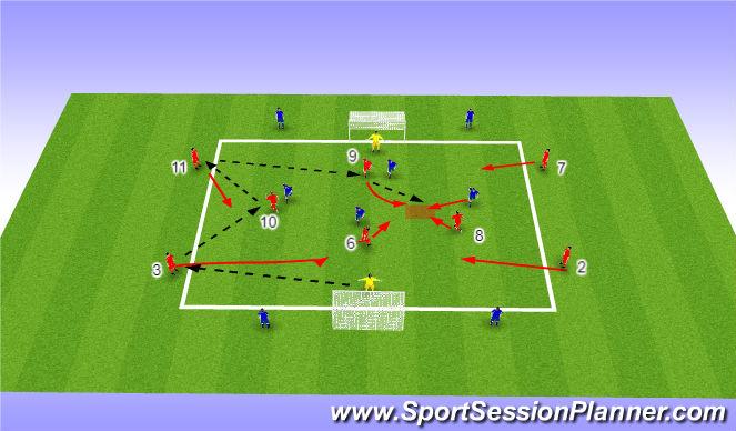 Football/Soccer Session Plan Drill (Colour): 4v4 + 4 for each team