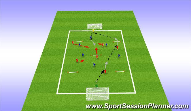 Football/Soccer Session Plan Drill (Colour): 7v7 SSG w/cone gates