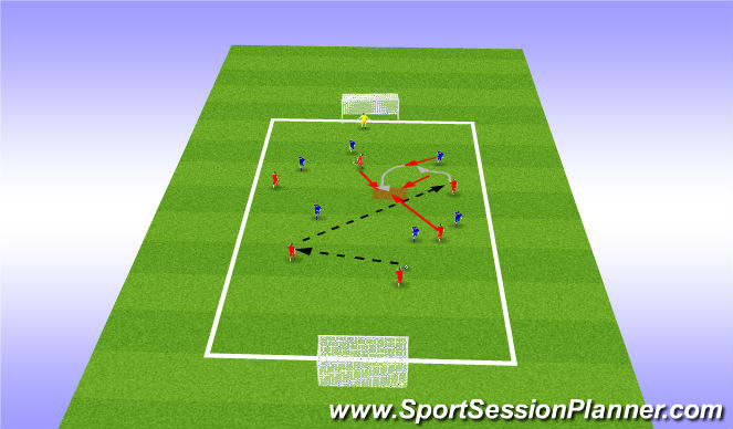 Football/Soccer Session Plan Drill (Colour): 7v7 SSG w/ no Goalkeepr
