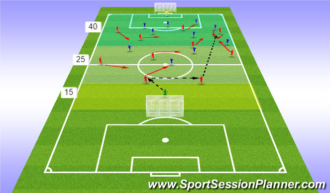 Football/Soccer Session Plan Drill (Colour): 11v11 Conditined game
