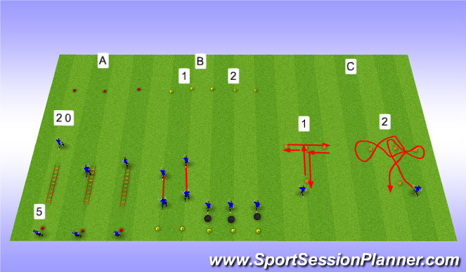 Football/Soccer Session Plan Drill (Colour): Speed and Agility