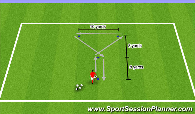 Football/Soccer Session Plan Drill (Colour): Y Dribbling Test