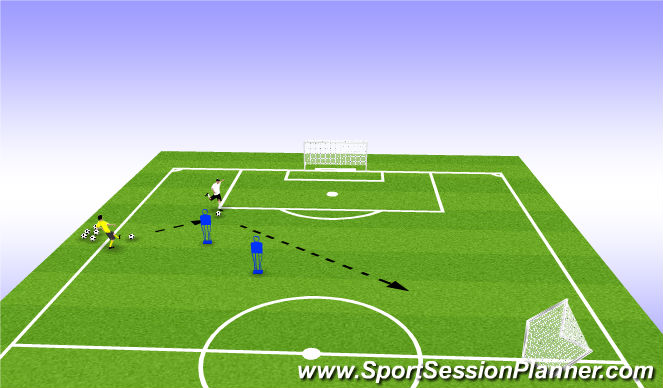 Football/Soccer Session Plan Drill (Colour): Ball Clearance