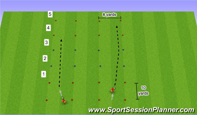 Football/Soccer Session Plan Drill (Colour): Distance Passing