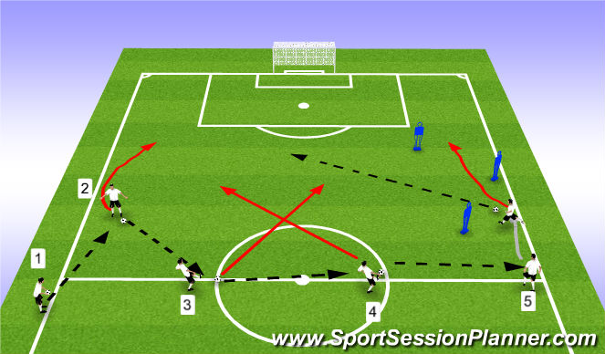 Football/Soccer Session Plan Drill (Colour): Position Functional Training