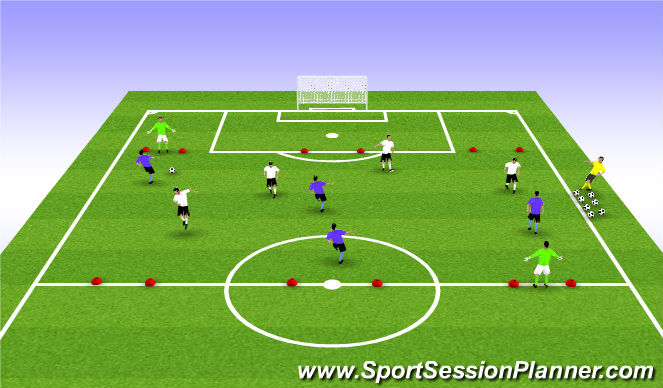 Football/Soccer Session Plan Drill (Colour): Posssesion - Switching Play
