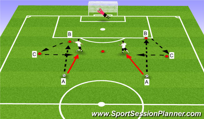 Football/Soccer Session Plan Drill (Colour): Passing, Receiving and Shooting 1