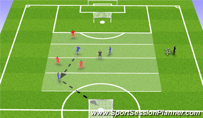 Football/Soccer Session Plan Drill (Colour): Analytical Game