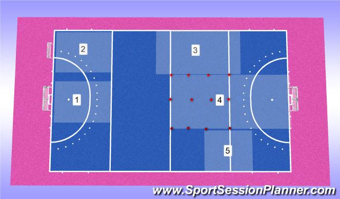 Hockey Session Plan Drill (Colour): Einteilung Stationen | Übersicht