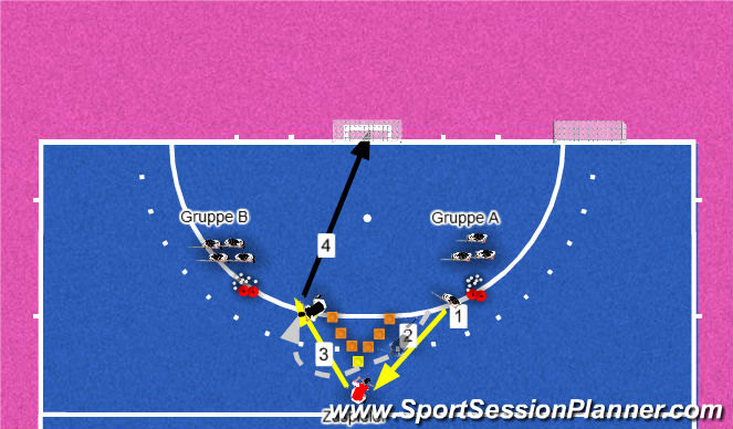 Hockey Session Plan Drill (Colour): Station 1A