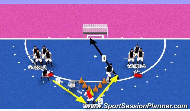 Hockey Session Plan Drill (Colour): Station 1B