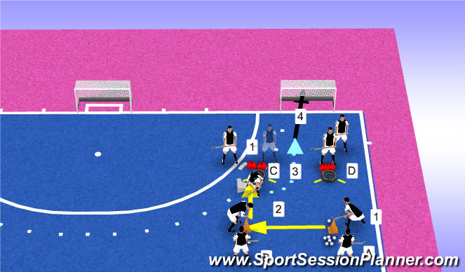 Hockey Session Plan Drill (Colour): Station 2