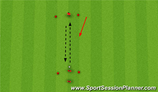 Football/Soccer Session Plan Drill (Colour): Line Passing