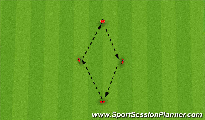 Football/Soccer Session Plan Drill (Colour): Basic Soccer Movements