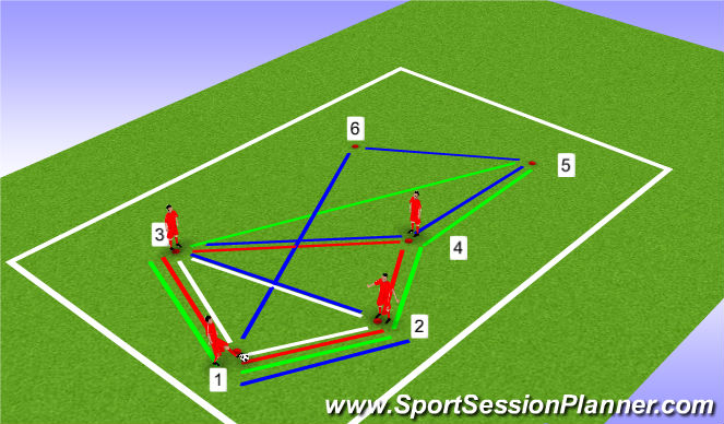 Football/Soccer Session Plan Drill (Colour): Arrival: Passing shapes