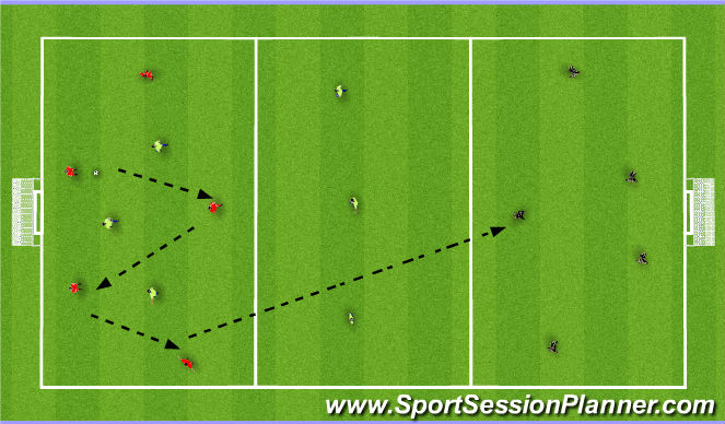 Football/Soccer Session Plan Drill (Colour): 3-team breakline rondo