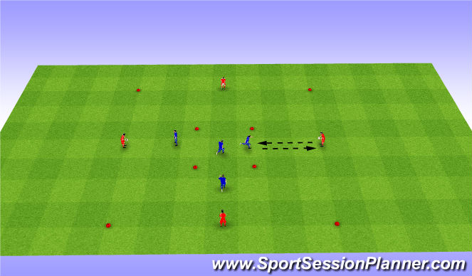 Football/Soccer Session Plan Drill (Colour): Arrival: Control