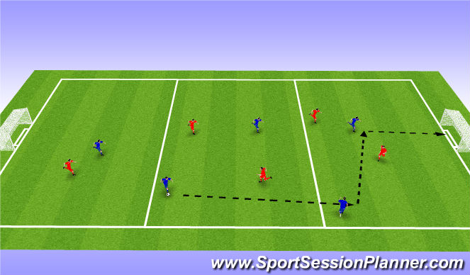 Football/Soccer Session Plan Drill (Colour): SSG 3-2-1 Game