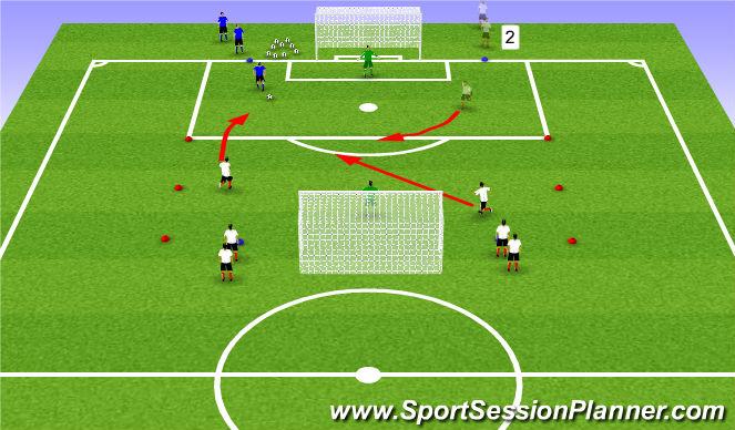 Football/Soccer Session Plan Drill (Colour): 1v2