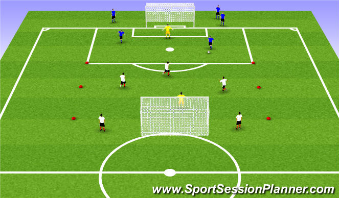 Football/Soccer Session Plan Drill (Colour): 2v3
