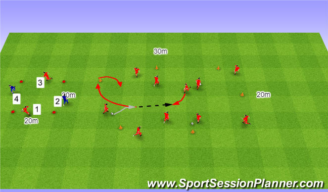 Football/Soccer Session Plan Drill (Colour): Warm up 3. Rozgrzewka nr 3.