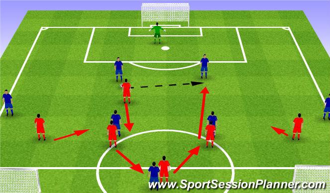 Football/Soccer Session Plan Drill (Colour): Middle press 7/8v6. Średni press 7/8v6.