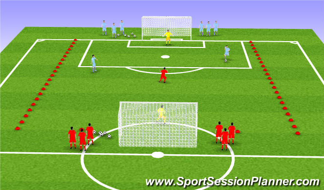 Football/Soccer Session Plan Drill (Colour): Building Numbers