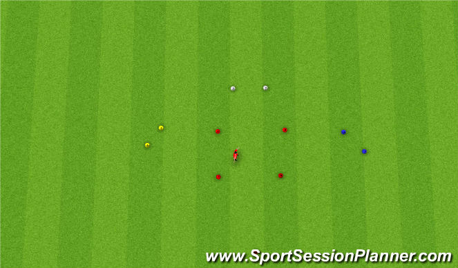 Football/Soccer Session Plan Drill (Colour): Distribution With Press