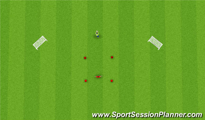 Football/Soccer Session Plan Drill (Colour): Balls in the air