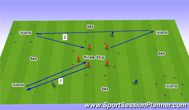 Football/Soccer Session Plan Drill (Colour): Pirate Game Progression 1
