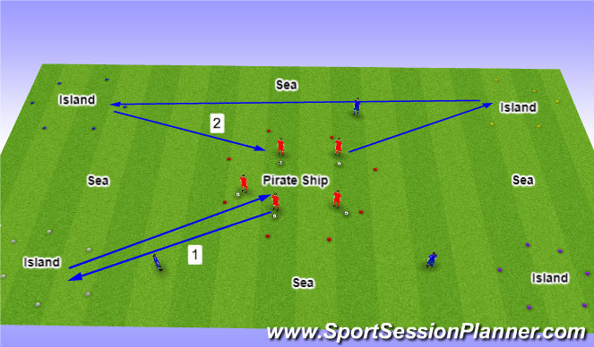 Football/Soccer Session Plan Drill (Colour): Pirate Game Progression 2