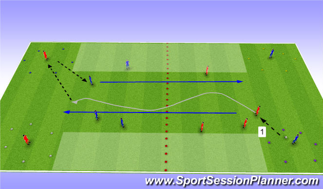 Football/Soccer Session Plan Drill (Colour): Pirate Game -SSG
