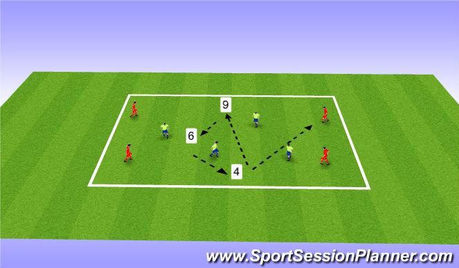 Football/Soccer Session Plan Drill (Colour): 4v4+3 Pos Play