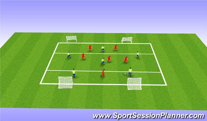 Football/Soccer Session Plan Drill (Colour): 4-goal SSG