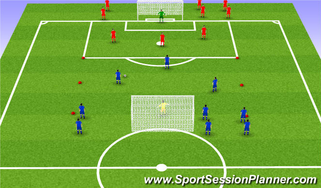 Football/Soccer Session Plan Drill (Colour): Touch the post