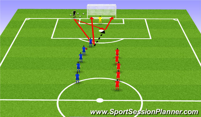 Football/Soccer Session Plan Drill (Colour): Power Finese